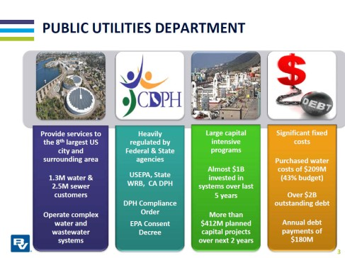 Current operating situation of the Public Utilities Department.